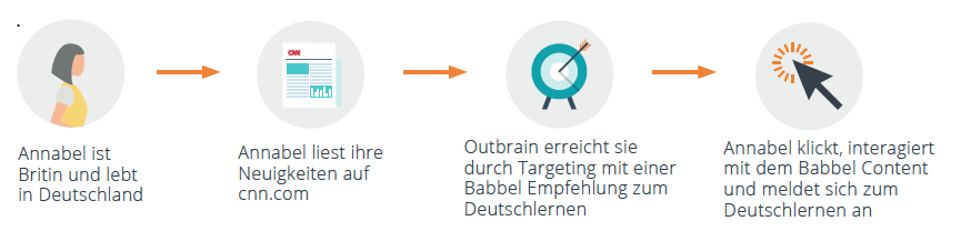 german-babbel_2