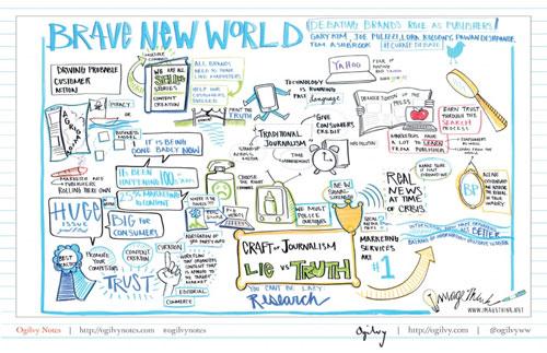 Brave New World panel visualization