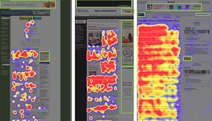 Banner blindness heatmap