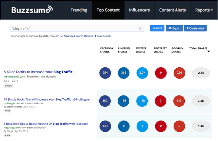 buzzsumo blog traffic search screenshot