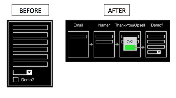 nemo_kissmetrics_webinar_forms