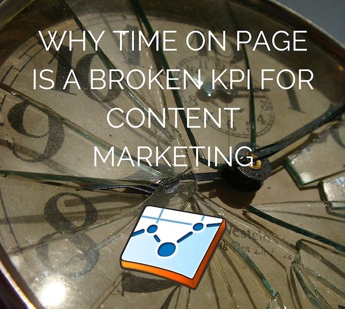 time on page content marketing