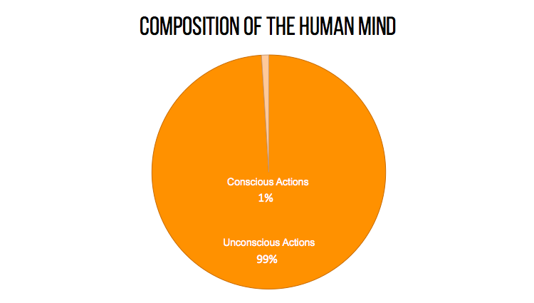 Composition_HumanMind_Outbrain