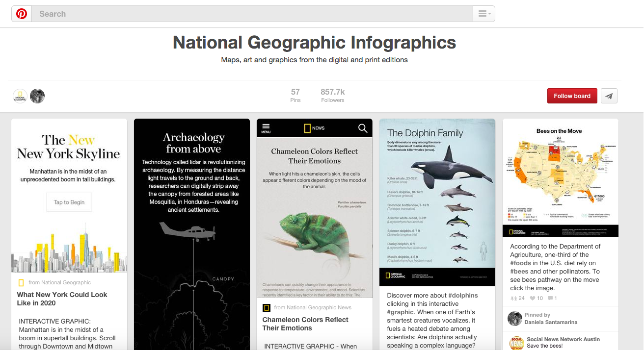 NationalGeo_Infographic_Outbrain