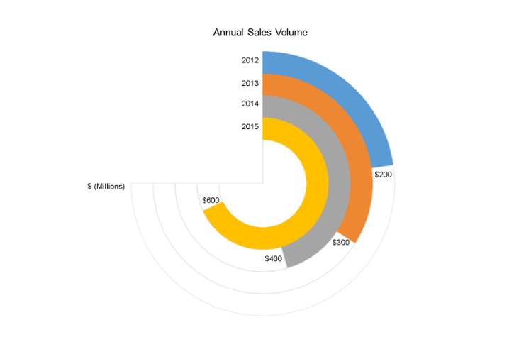 AnnualSalesInfographic_Outbrain