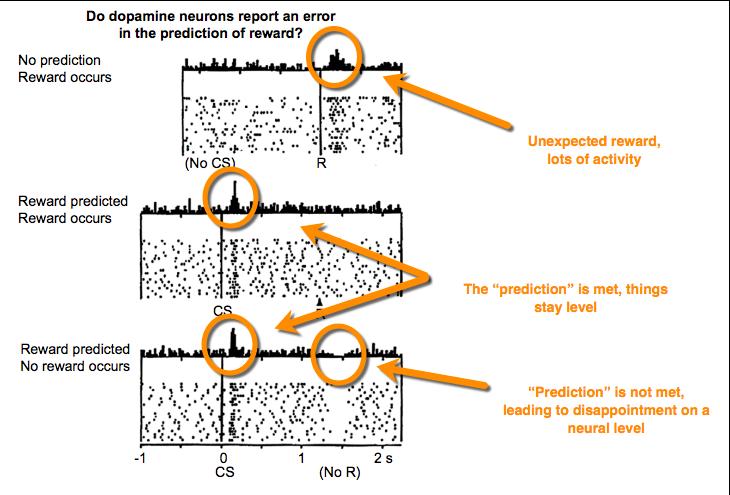 NeuralActivityPrediction_Outbrain
