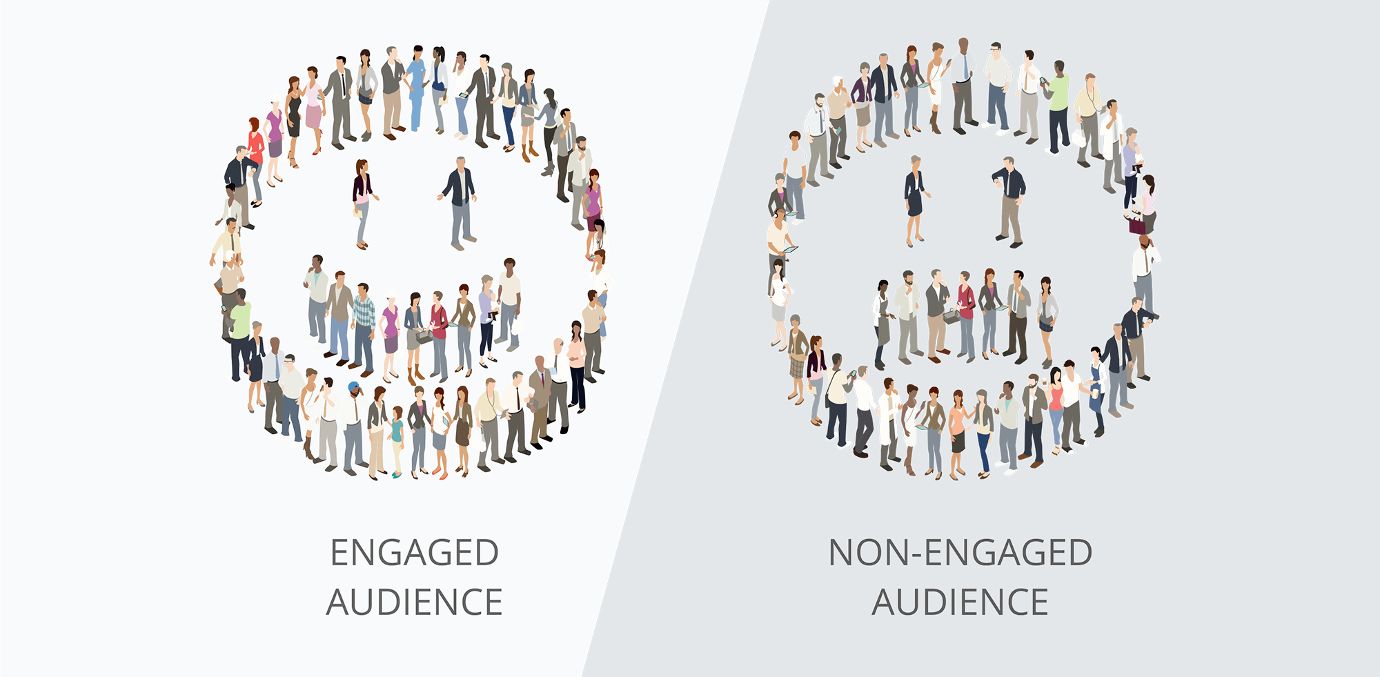 Engaged audience vs non-engaged audience