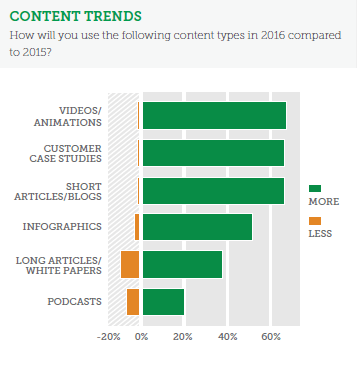 ContentTrends_GreenHat_Outbrain