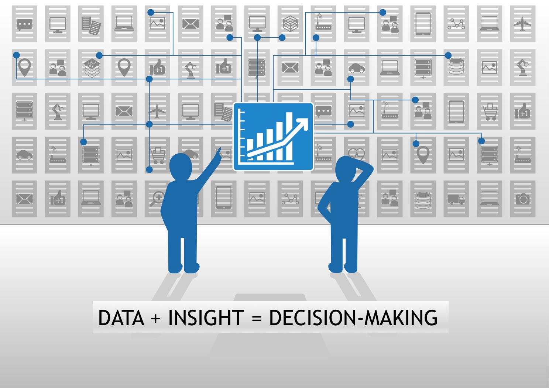 Curata Data Insight
