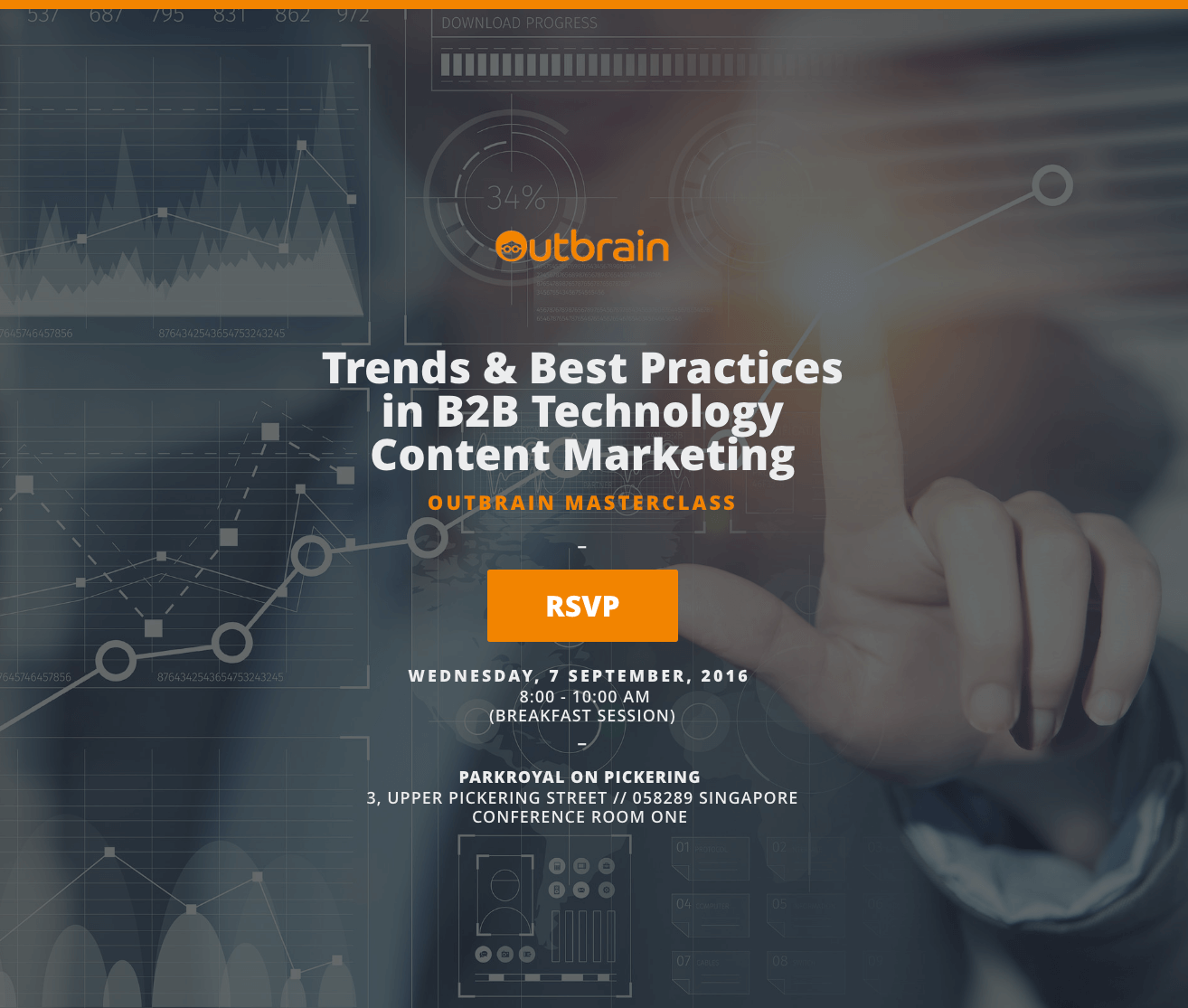Best Practices In B2B Content Marketing