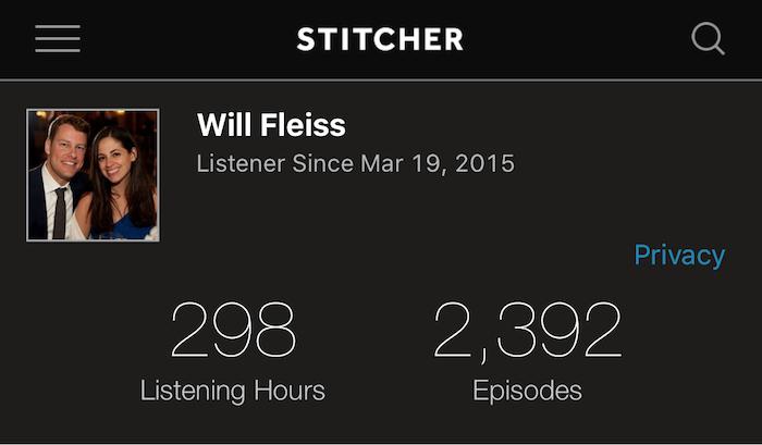 Stitcher podcast listening stats
