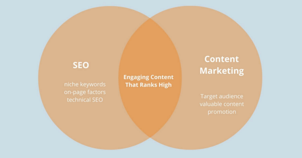content marketing and SEO overlaps