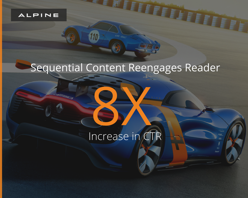 The Newest Alpine Car Model With a Sequenced Content Strategy