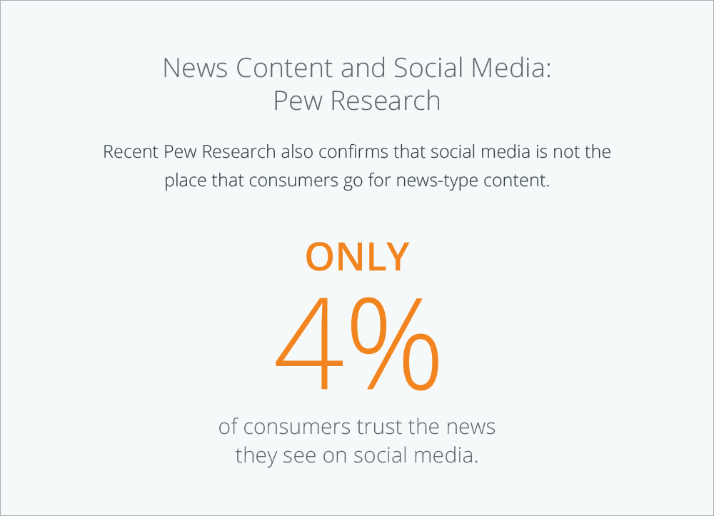 newscontent_social_pewsresearch_outbrain