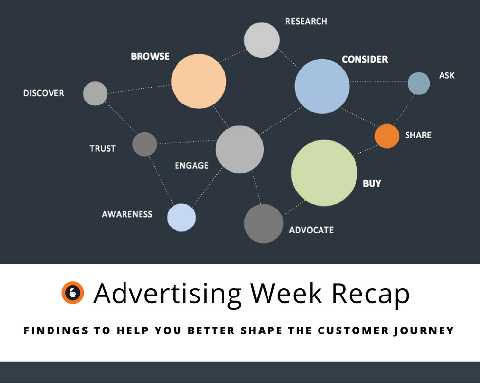 outbrain_advertisingweekrecap