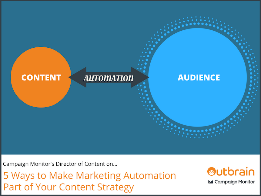 marketing automation and content strategy
