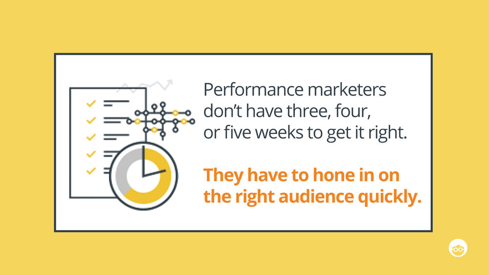 Know About Performance Marketing