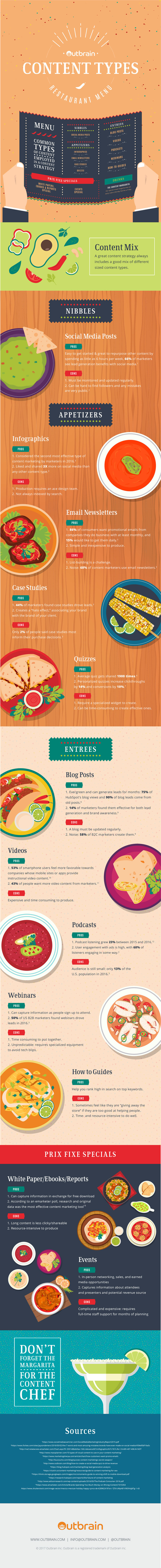 Content types- Infographic