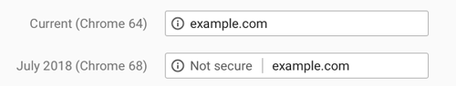 Google's warning on unsecured sites