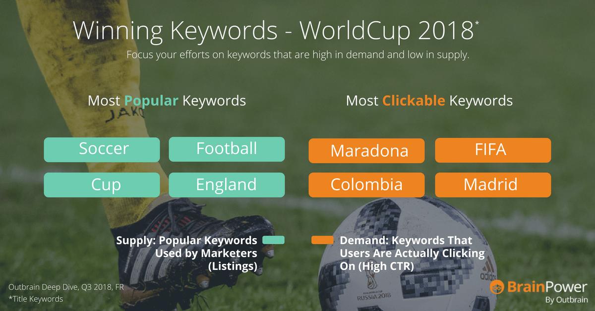Sports FR keywords