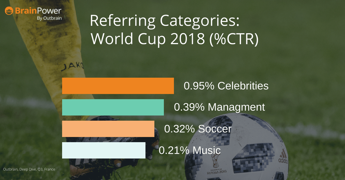World Cup Categories FR