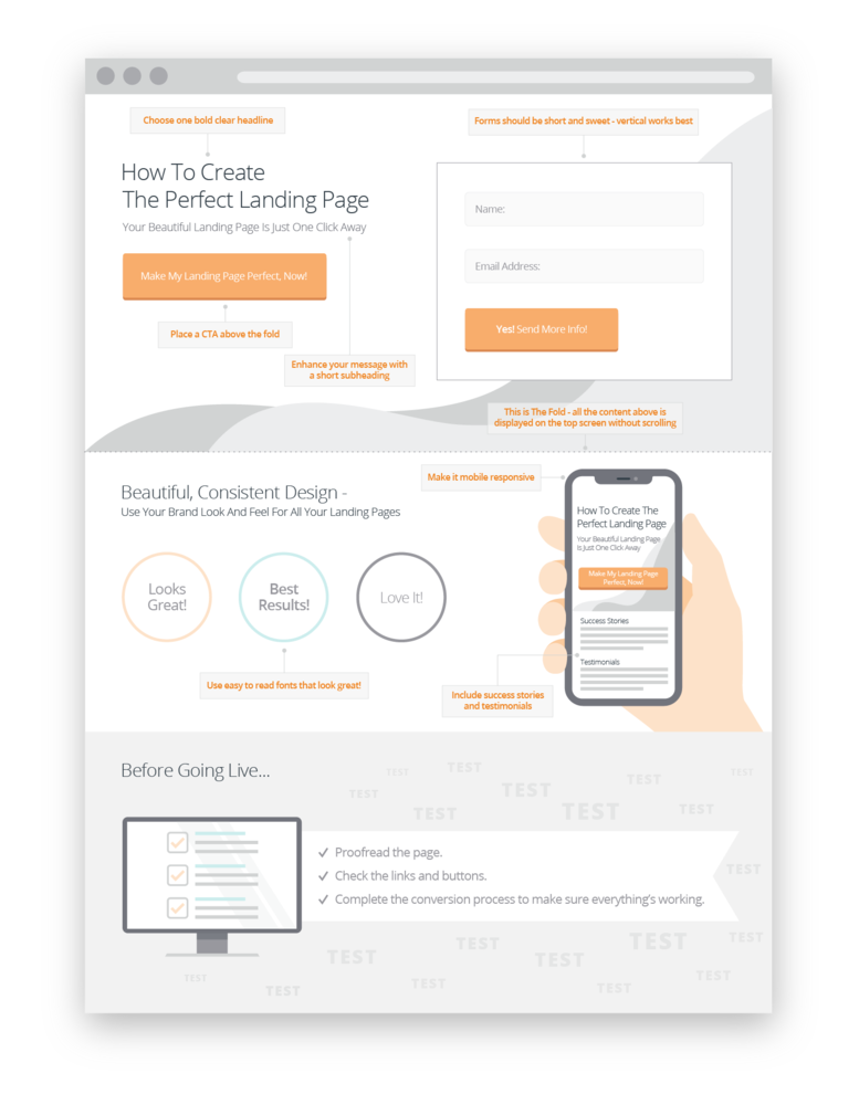 Perfect landing page template