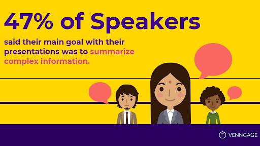 45% speakers