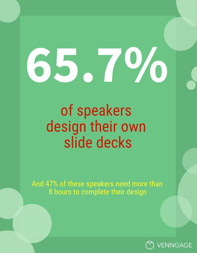 65% speakers