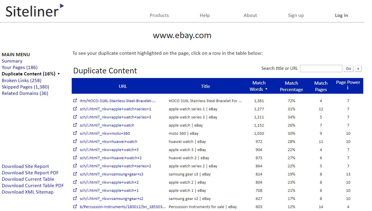 ebay duplicate content