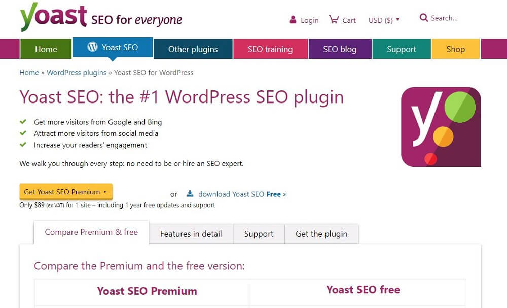 Yoast Seo Plugin - Outbrain Blog